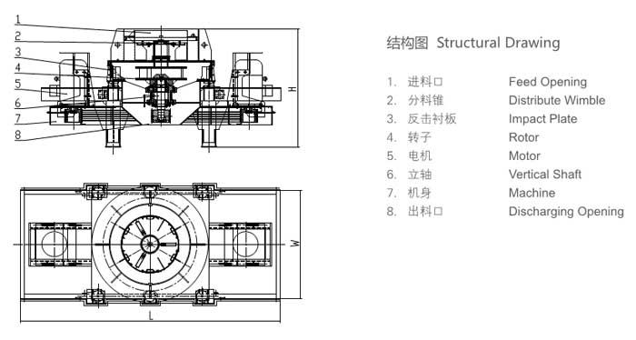 立轴式冲击破碎机工作原理     坚实的机壳底座,两端对称布置安装的